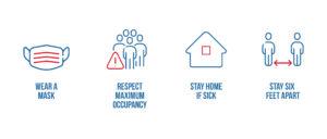 Covid Guidelines in Blaine, WA